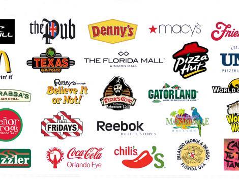 Orlando Eat and Play Card